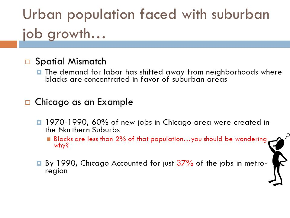 Urban population faced with suburban job growth…  Spatial Mismatch  The demand for labor has shifted away from neighborhoods where blacks are concentrated in favor of suburban areas  Chicago as an Example  1970-1990, 60% of new jobs in Chicago area were created in the Northern Suburbs Blacks are less than 2% of that population…you should be wondering why.