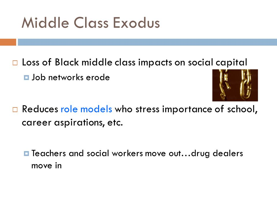 Middle Class Exodus  Loss of Black middle class impacts on social capital  Job networks erode  Reduces role models who stress importance of school, career aspirations, etc.