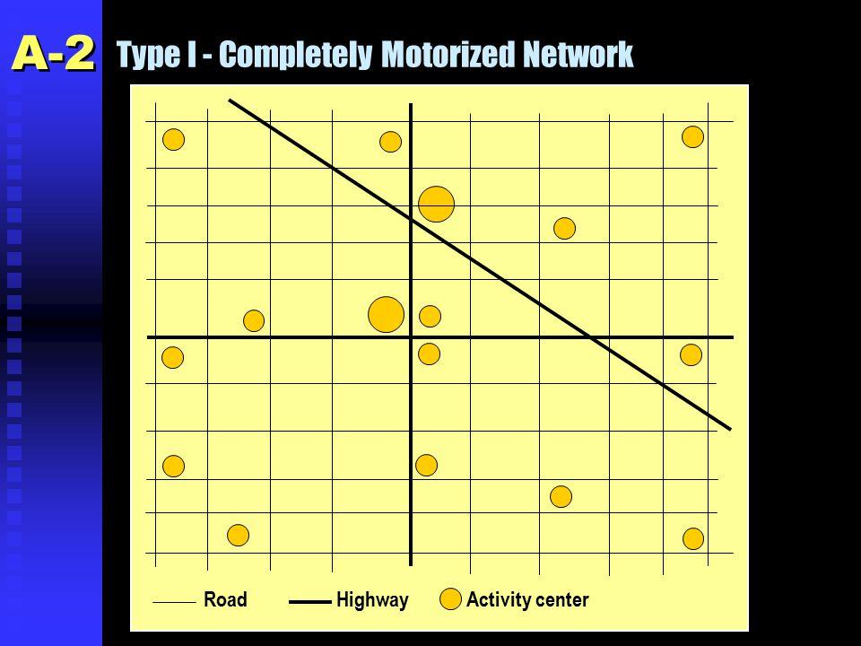 RoadHighwayActivity center Type I - Completely Motorized Network A-2