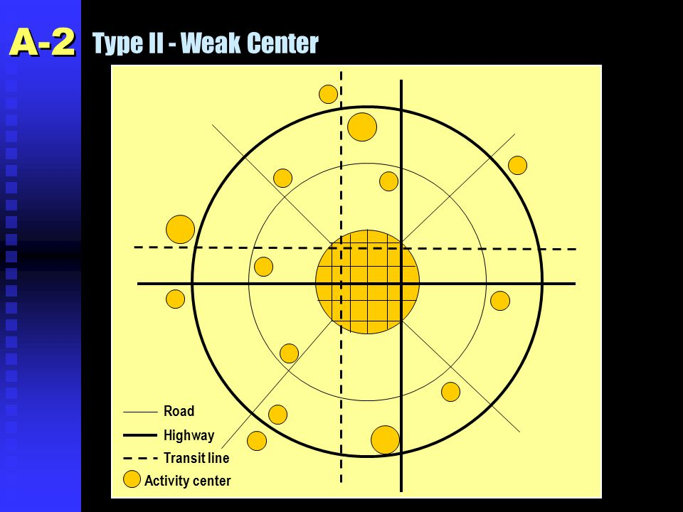 Road Highway Activity center Transit line Type II - Weak Center A-2