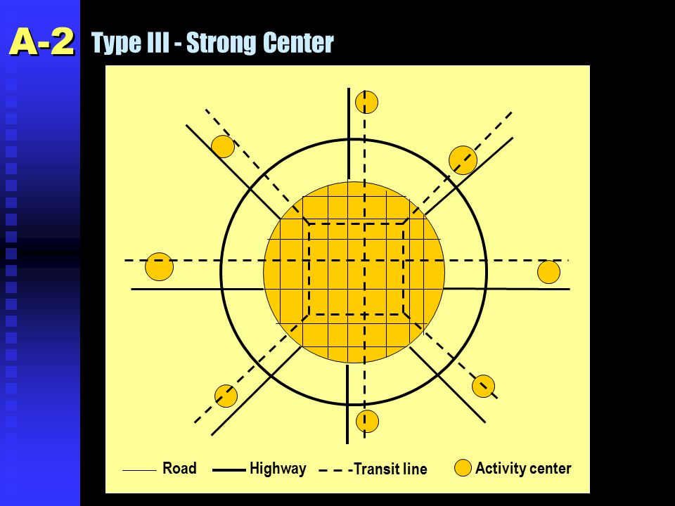 RoadHighwayActivity center Transit line Type III - Strong Center A-2