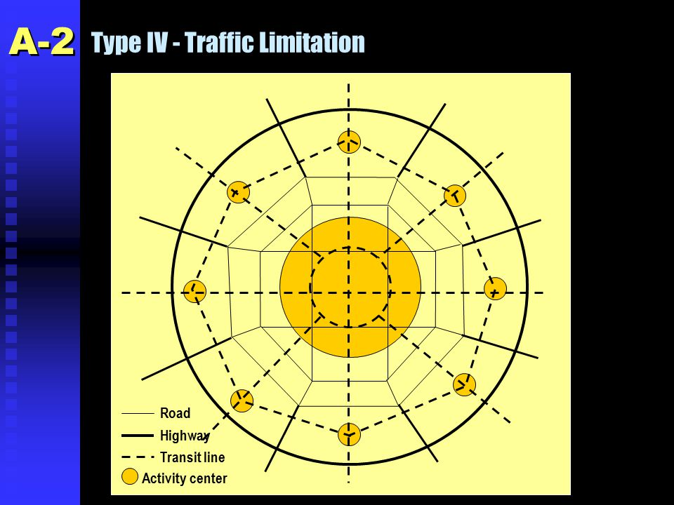 Road Highway Activity center Transit line Type IV - Traffic Limitation A-2