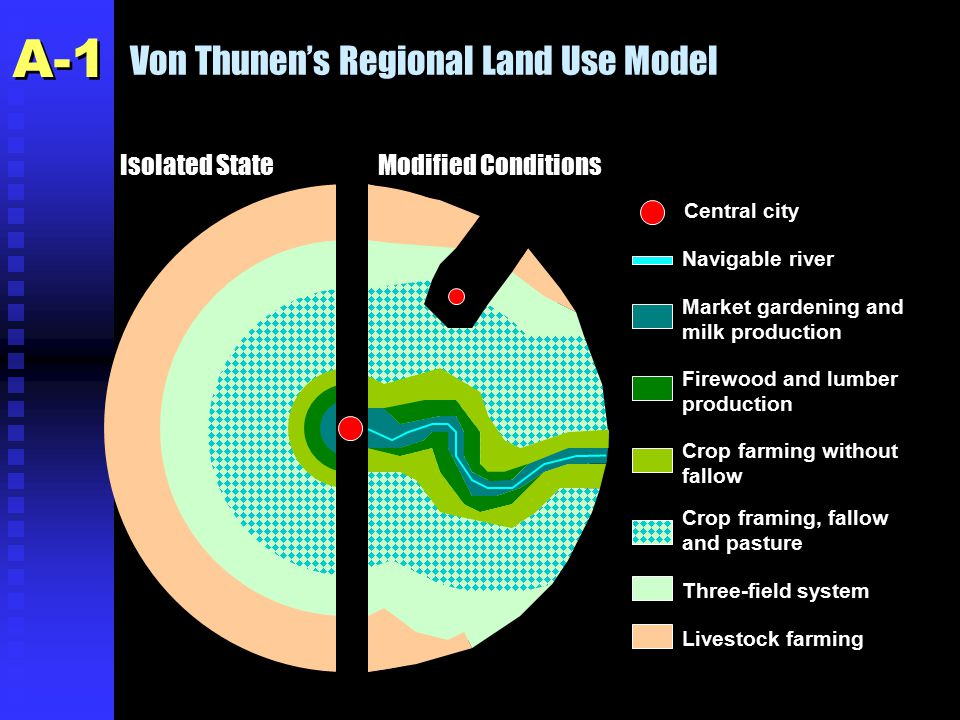 Von Thunen's Regional Land Use Model Isolated State Modified Conditions Livestock farming Three-field system Crop framing, fallow and pasture Crop farming without fallow Firewood and lumber production Market gardening and milk production Navigable river Central city A-1
