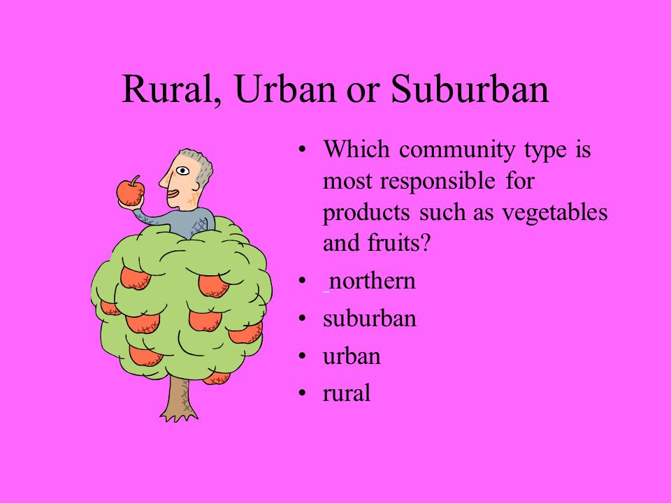 Rural, Urban or Suburban Which type of community offers close contact with nature and low levels of pollution.