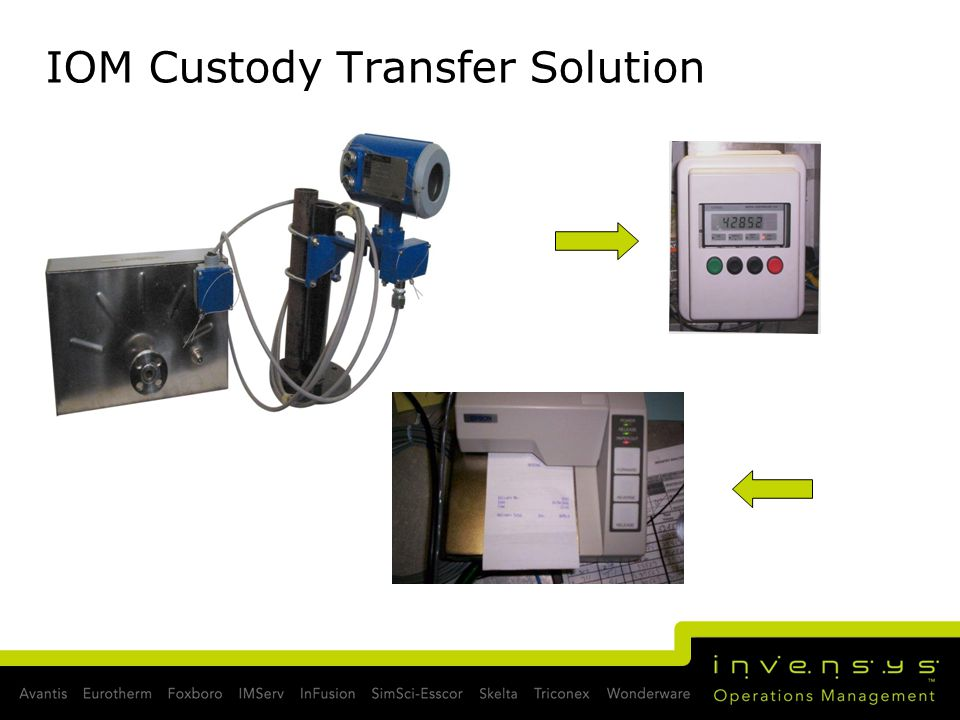 IOM Custody Transfer Solution