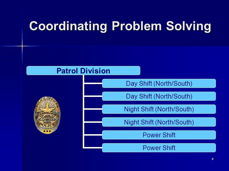 4 Coordinating Problem Solving