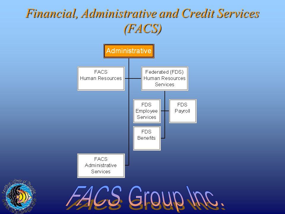 Financial, Administrative and Credit Services (FACS)
