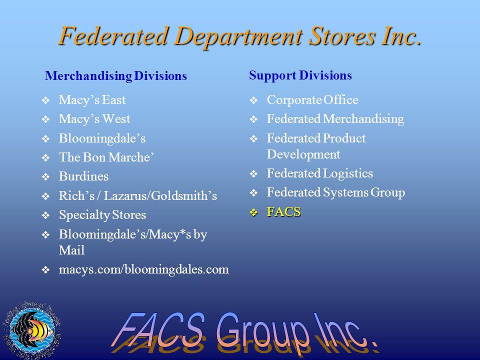 FACS Activities  Hallway Golf  M.S.