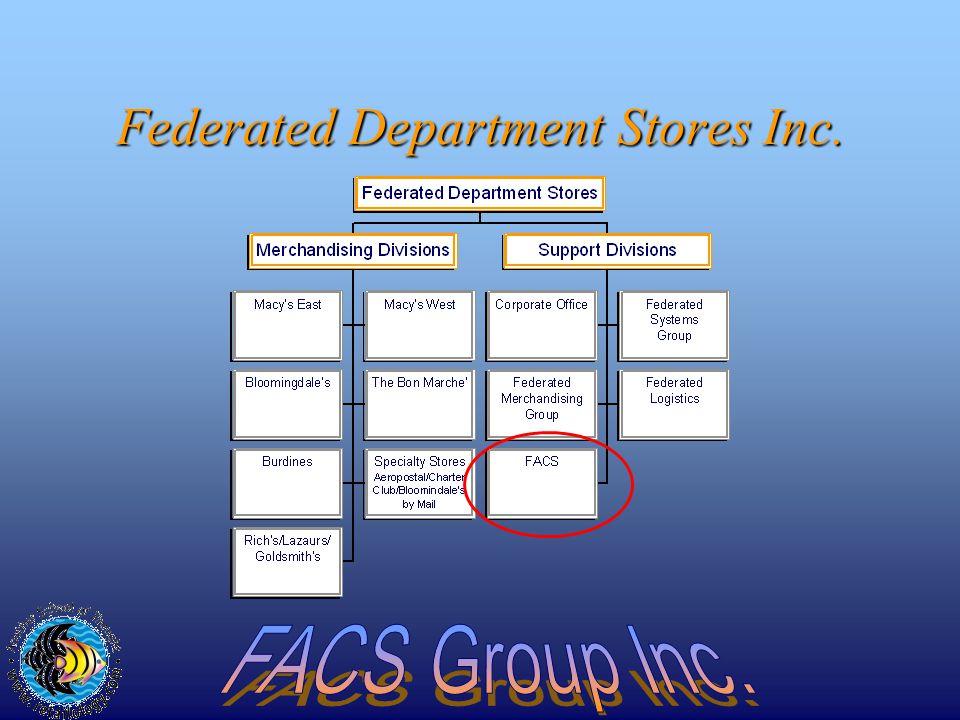 FACS Associate Demographics AGE Average Age37 Years under 20 years7% 20-29 years37% 30-39 years21% over 40 years 35%