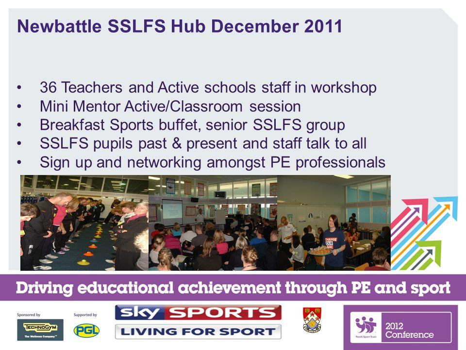 Newbattle SSLFS Hub December 2011 36 Teachers and Active schools staff in workshop Mini Mentor Active/Classroom session Breakfast Sports buffet, senio