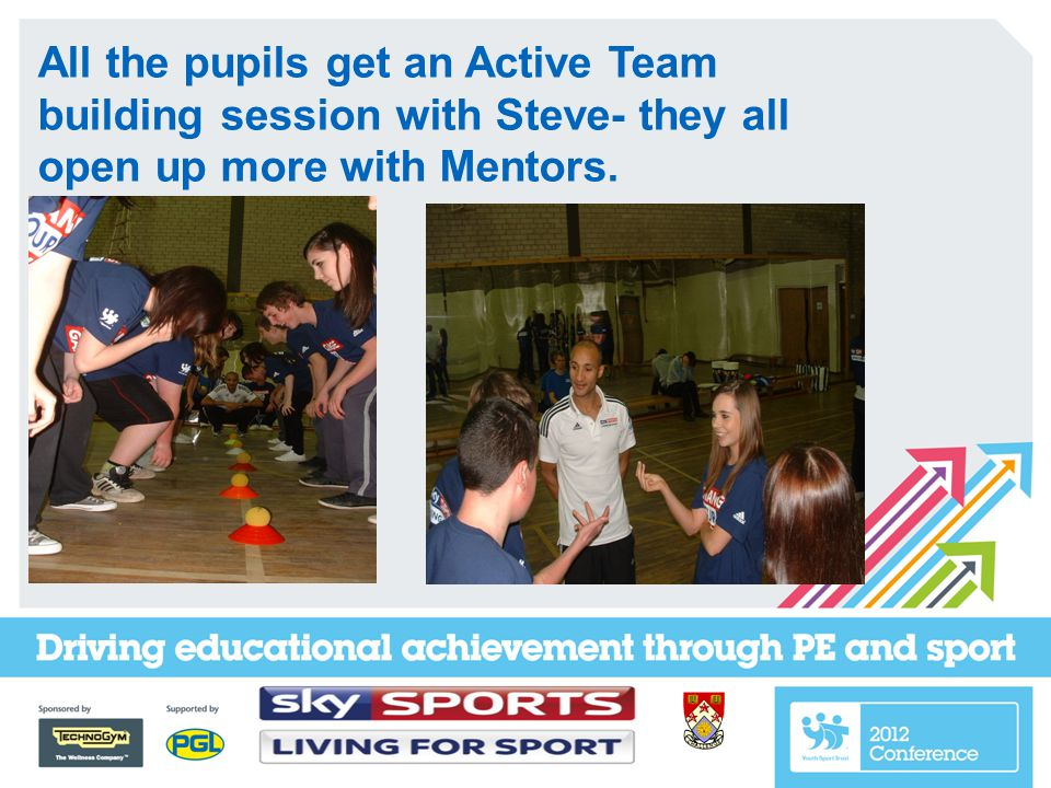 All the pupils get an Active Team building session with Steve- they all open up more with Mentors.