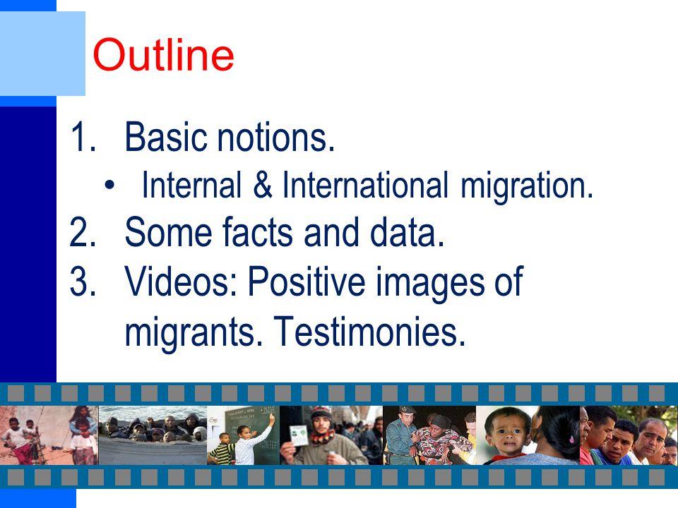 Outline 1.Basic notions. Internal & International migration.