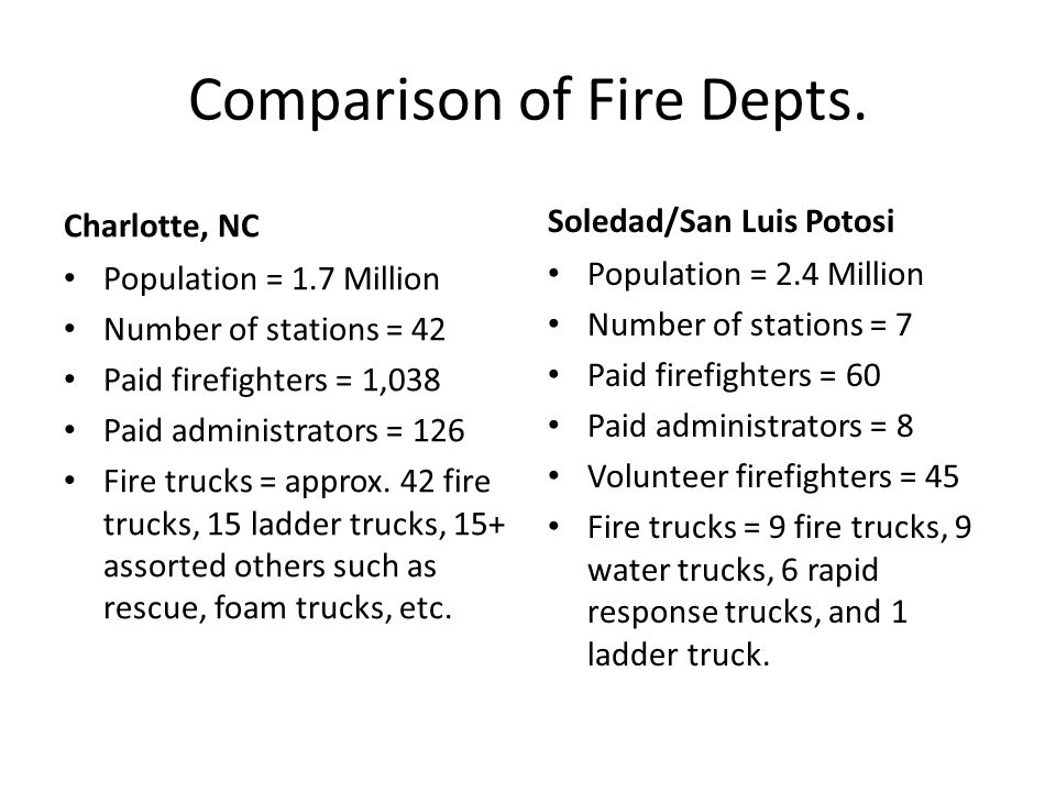 Comparison of Fire Depts. Charlotte, NC Population = 1.7 Million Number of stations = 42 Paid firefighters = 1,038 Paid administrators = 126 Fire truc