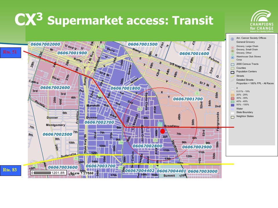 Rte. 51 Rte. 83 Supermarket access: Transit CX 3