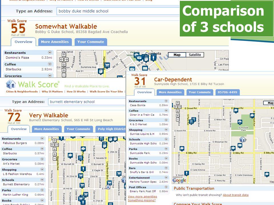 Comparison of 3 schools