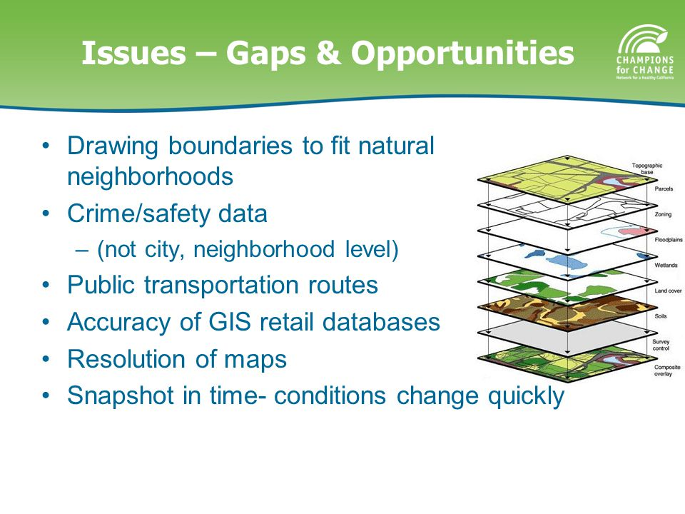 Issues – Gaps & Opportunities Drawing boundaries to fit natural neighborhoods Crime/safety data –(not city, neighborhood level) Public transportation routes Accuracy of GIS retail databases Resolution of maps Snapshot in time- conditions change quickly