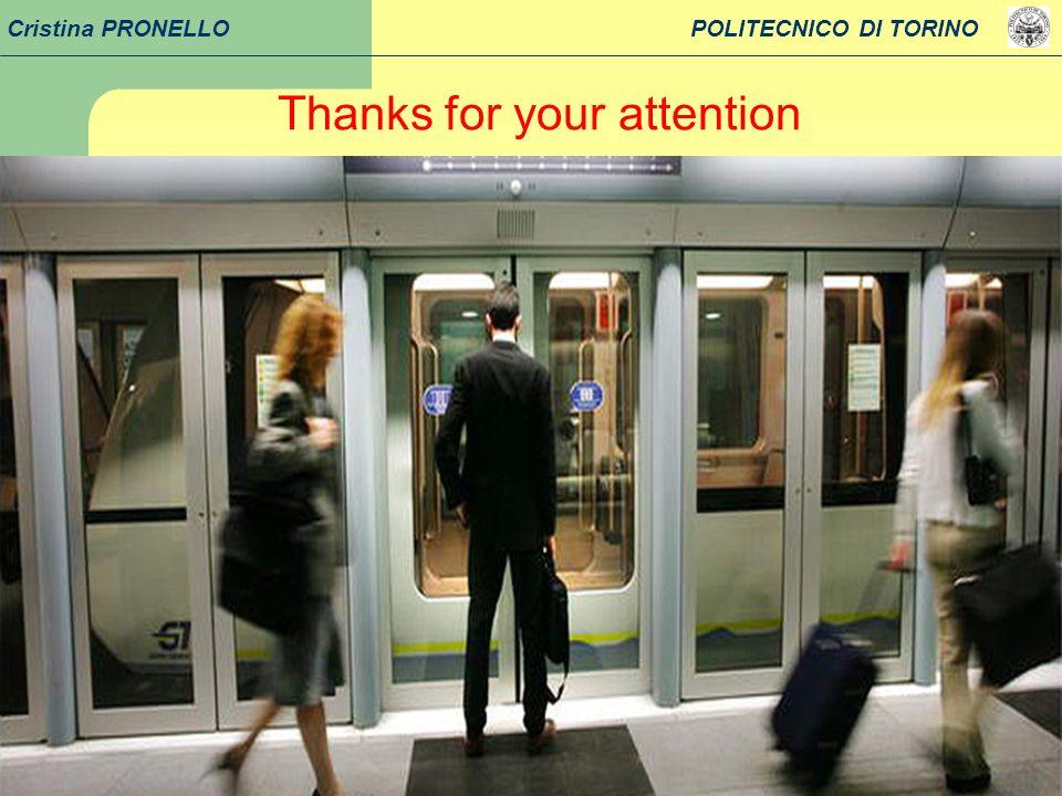 21 Cristina PRONELLO POLITECNICO DI TORINO Thanks for your attention