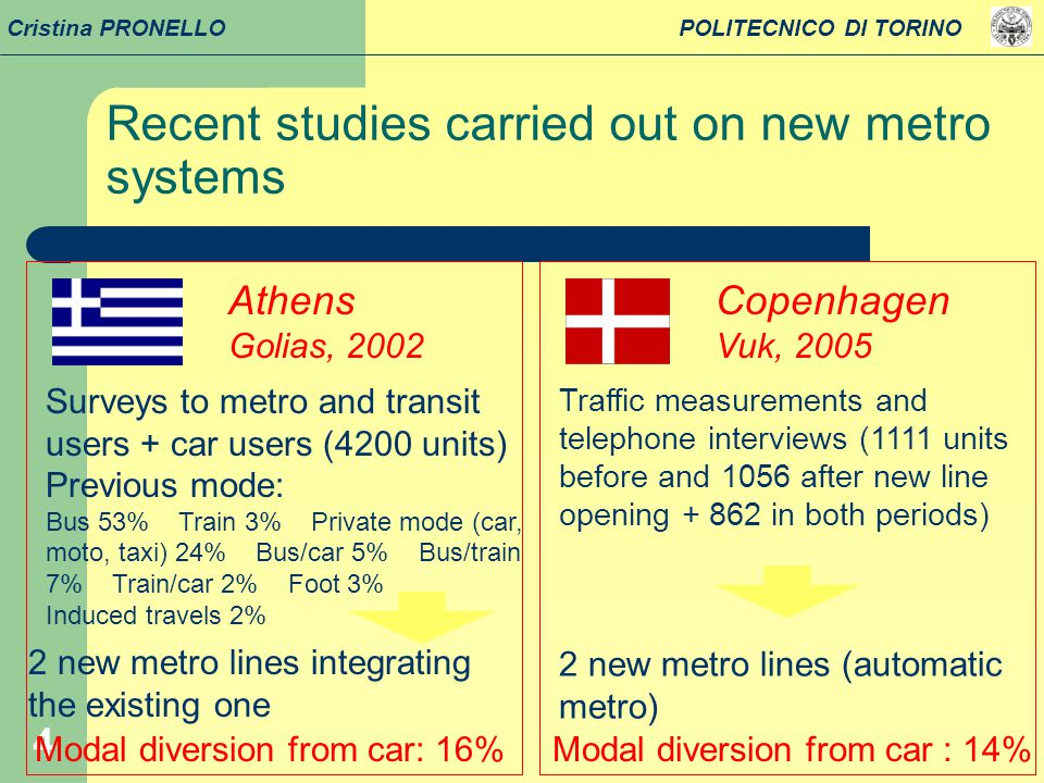 4 Cristina PRONELLO POLITECNICO DI TORINO Athens Golias, 2002 Surveys to metro and transit users + car users (4200 units) Previous mode: Bus 53% Train 3% Private mode (car, moto, taxi) 24% Bus/car 5% Bus/train 7% Train/car 2% Foot 3% Induced travels 2% Copenhagen Vuk, 2005 2 new metro lines integrating the existing one Modal diversion from car: 16% Traffic measurements and telephone interviews (1111 units before and 1056 after new line opening + 862 in both periods) 2 new metro lines (automatic metro) Modal diversion from car : 14% Recent studies carried out on new metro systems