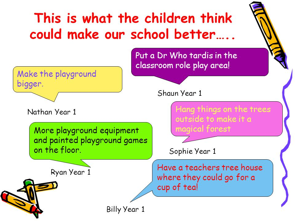 This is what the children think could make our school better…..
