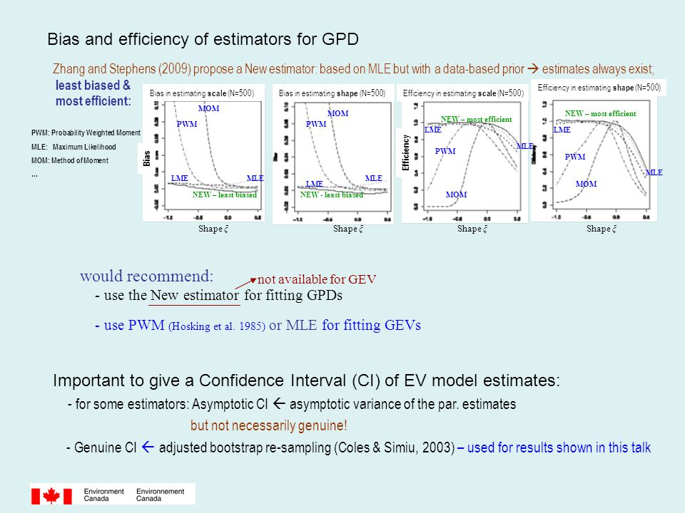 Bias and efficiency of estimators for GPD Important to give a Confidence Interval (CI) of EV model estimates: - for some estimators: Asymptotic CI  a