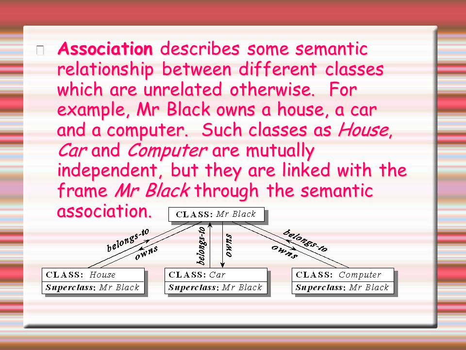 Association describes some semantic relationship between different classes which are unrelated otherwise. For example, Mr Black owns a house, a car an