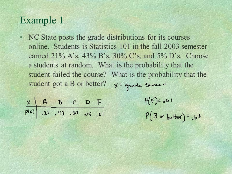 Example 1 NC State posts the grade distributions for its courses online. Students is Statistics 101 in the fall 2003 semester earned 21% A's, 43% B's,