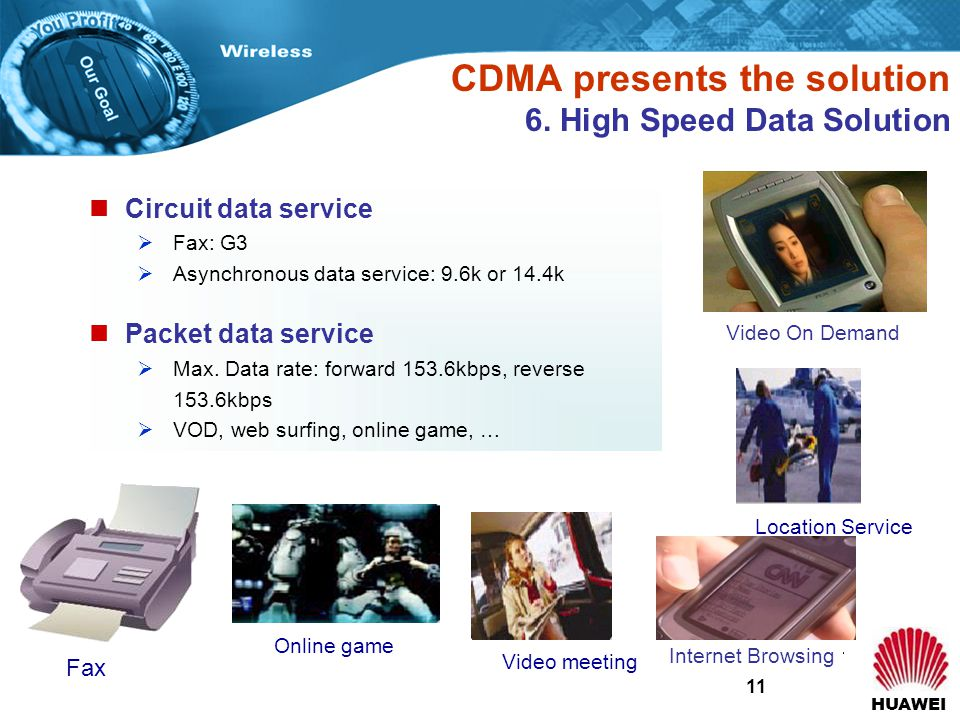 HUAWEI 11 CDMA presents the solution 6.