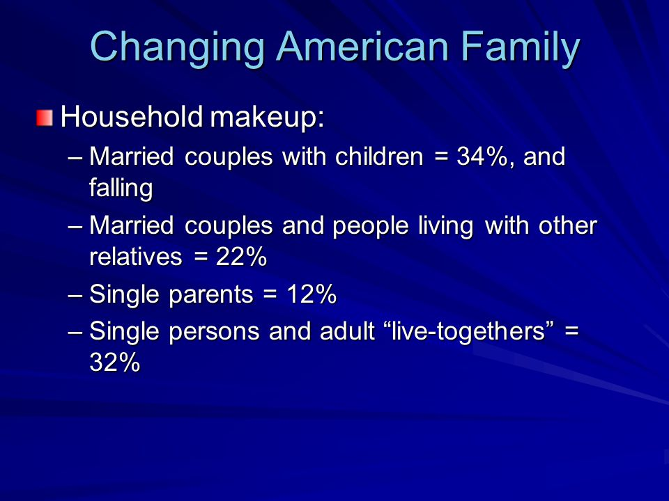 Changing American Family Household makeup: –Married couples with children = 34%, and falling –Married couples and people living with other relatives =