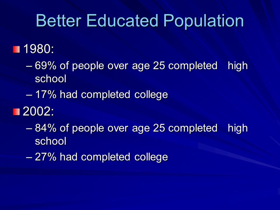 Better Educated Population 1980: –69% of people over age 25 completed high school –17% had completed college 2002: –84% of people over age 25 complete