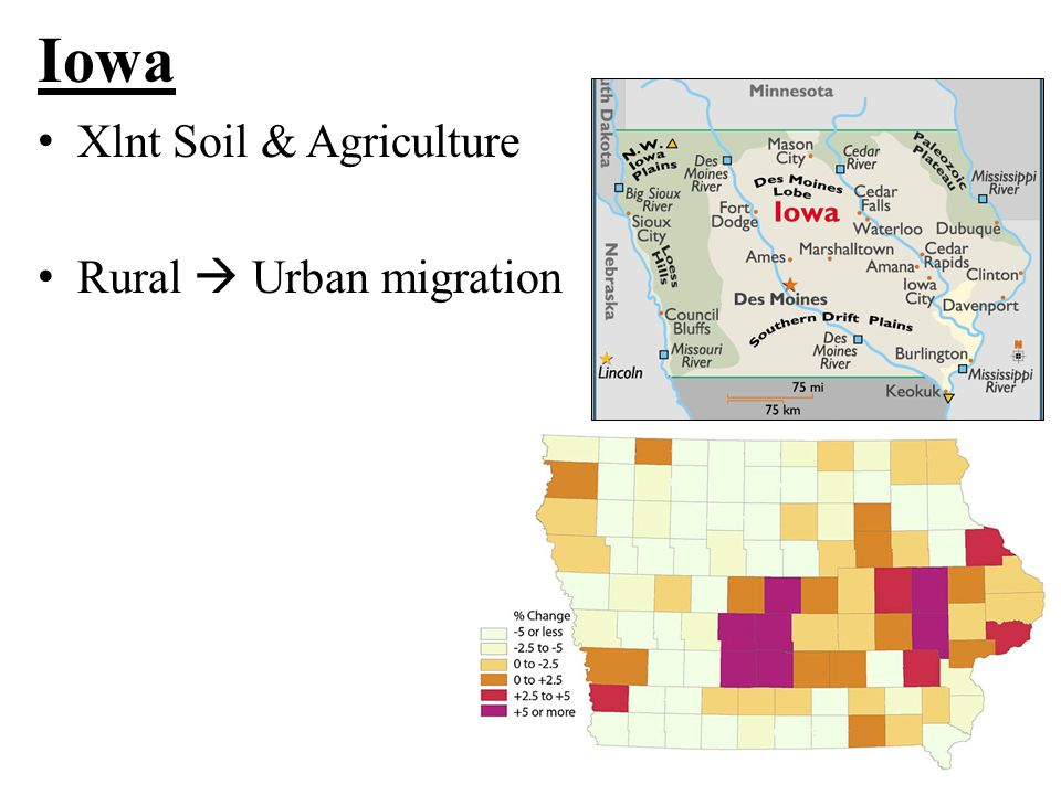 Iowa Xlnt Soil & Agriculture Rural  Urban migration