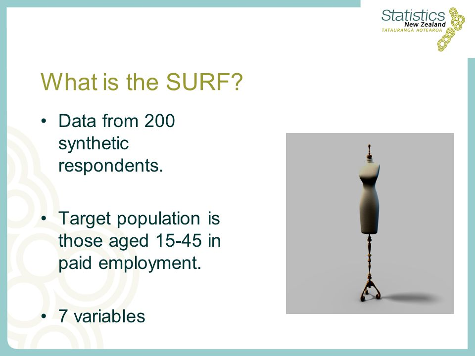 What is the SURF. Data from 200 synthetic respondents.
