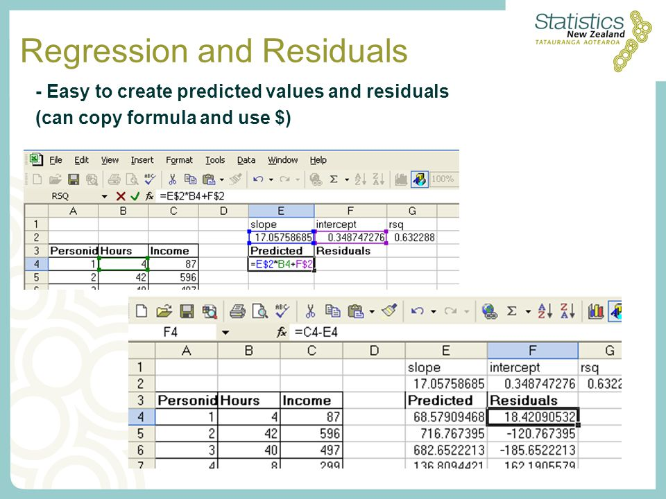Regression and Residuals - Easy to create predicted values and residuals (can copy formula and use $)