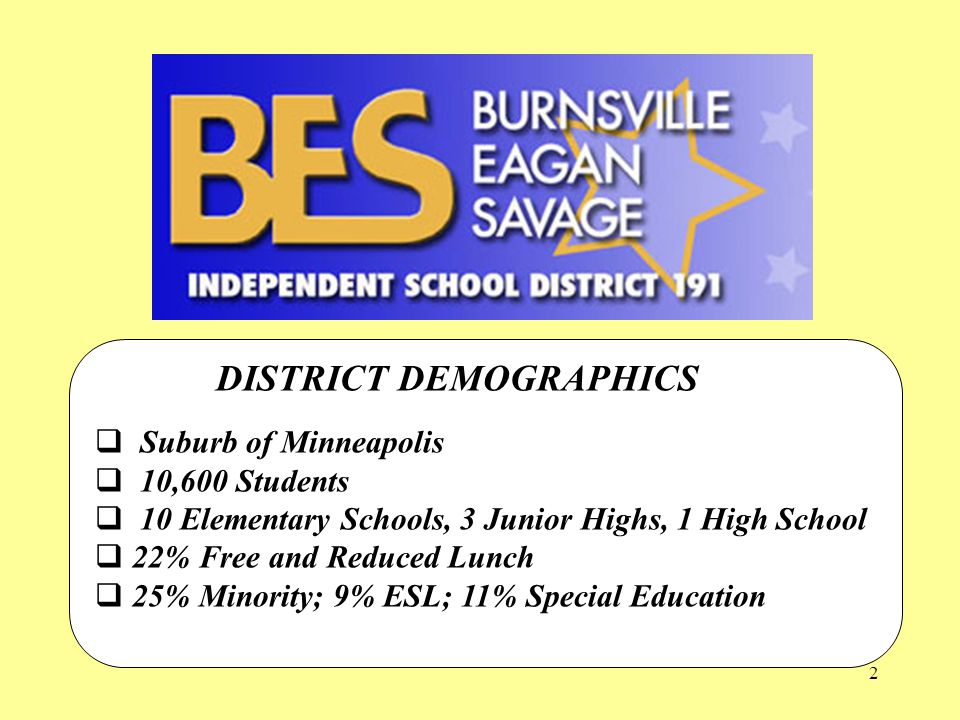 2 DISTRICT DEMOGRAPHICS  Suburb of Minneapolis  10,600 Students  10 Elementary Schools, 3 Junior Highs, 1 High School  22% Free and Reduced Lunch  25% Minority; 9% ESL; 11% Special Education
