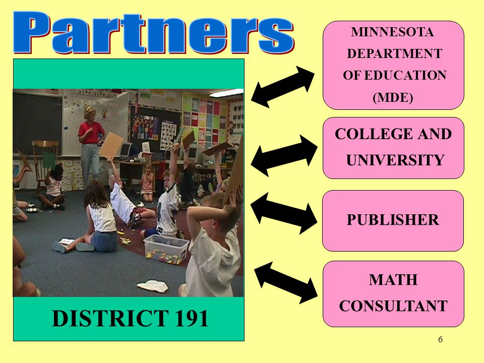 17 District 191 Elementary Staff Development in Mathematics - 2005-06