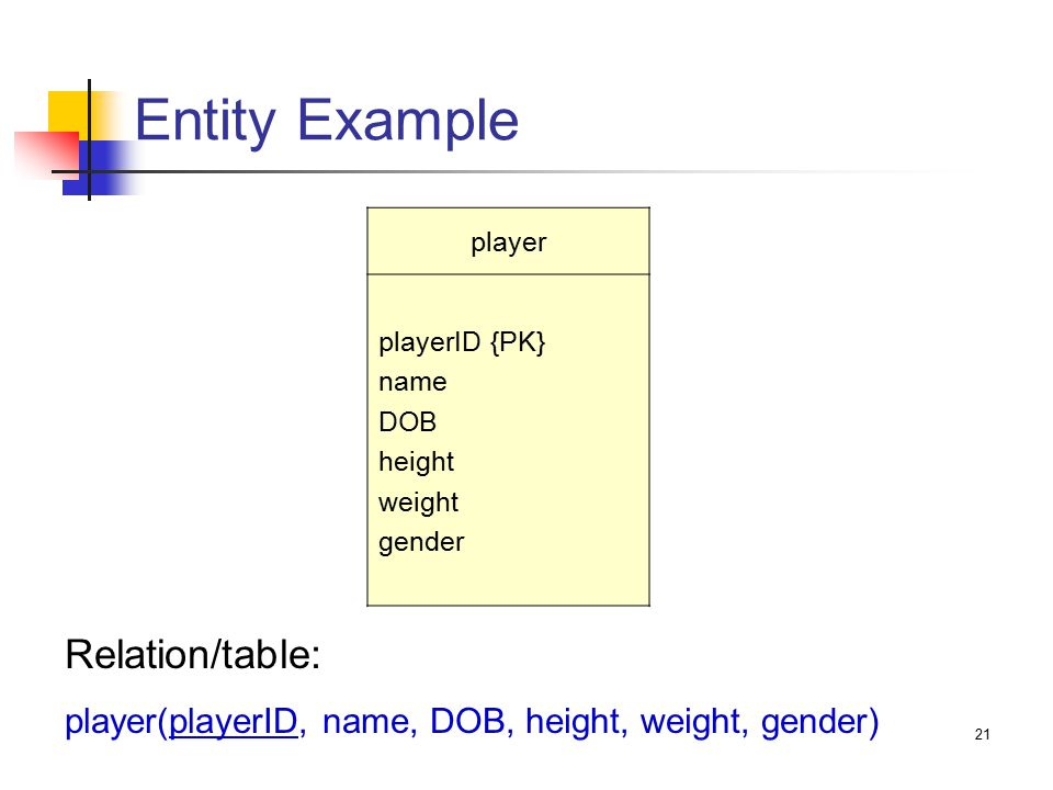 21 Entity Example Relation/table: player(playerID, name, DOB, height, weight, gender) player playerID {PK} name DOB height weight gender