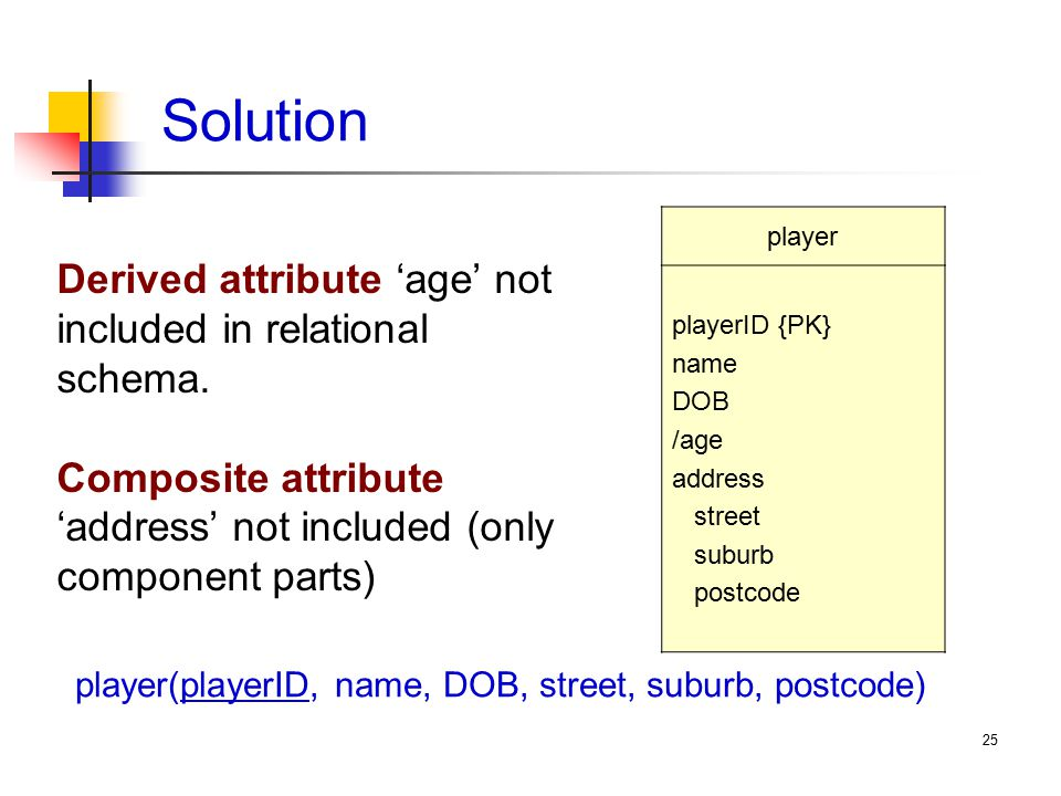 25 Solution player(playerID, name, DOB, street, suburb, postcode) Derived attribute 'age' not included in relational schema.
