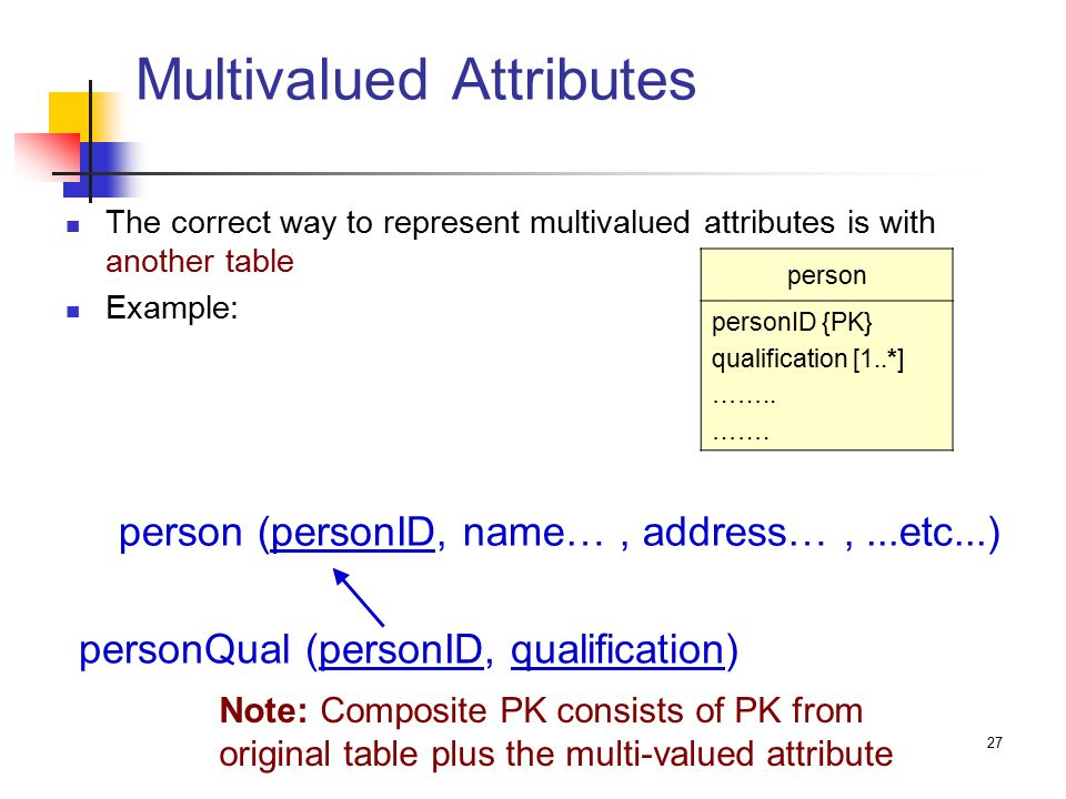 27 Multivalued Attributes The correct way to represent multivalued attributes is with another table Example: person (personID, name…, address…,...etc...) personQual (personID, qualification) person personID {PK} qualification [1..*] ……..