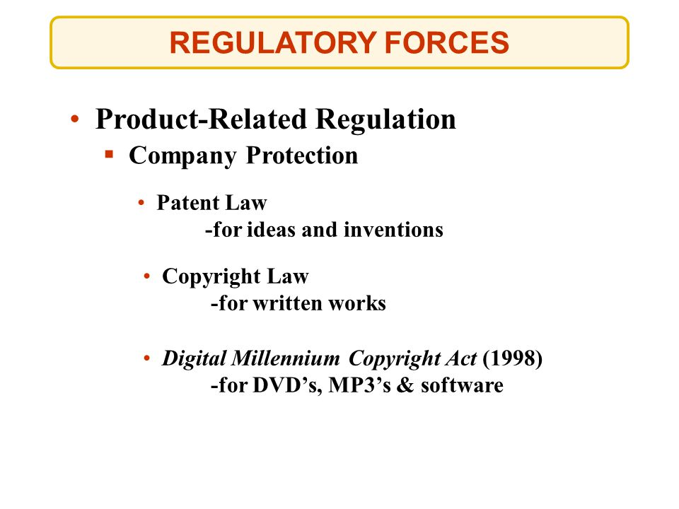REGULATORY FORCES  Company Protection Patent Law Patent Law -for ideas and inventions Product-Related Regulation Copyright Law Copyright Law -for wri