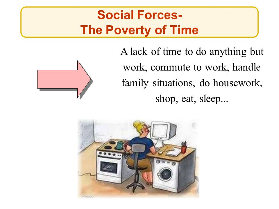 A lack of time to do anything but work, commute to work, handle family situations, do housework, shop, eat, sleep... Social Forces- The Poverty of Tim