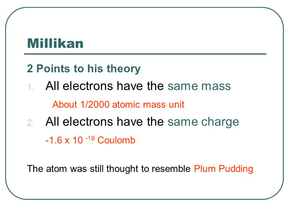 Millikan 2 Points to his theory 1. All electrons have the same mass About 1/2000 atomic mass unit 2. All electrons have the same charge -1.6 x 10 -19
