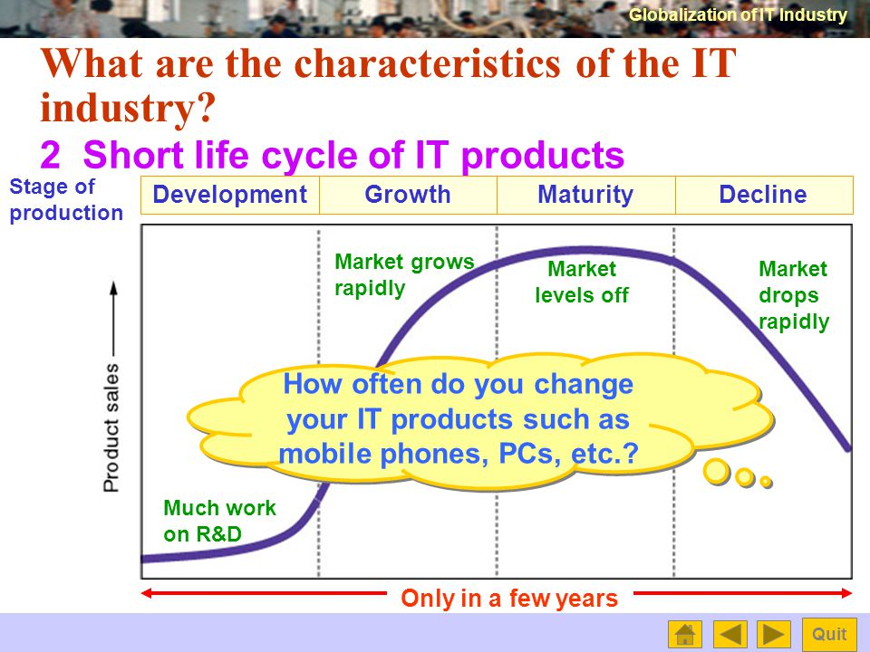 Globalization of IT Industry Quit What are the characteristics of the IT industry.