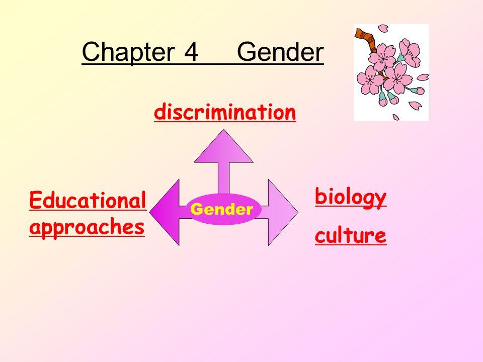 Chapter 4 Gender discrimination biology culture Educational approaches Gender