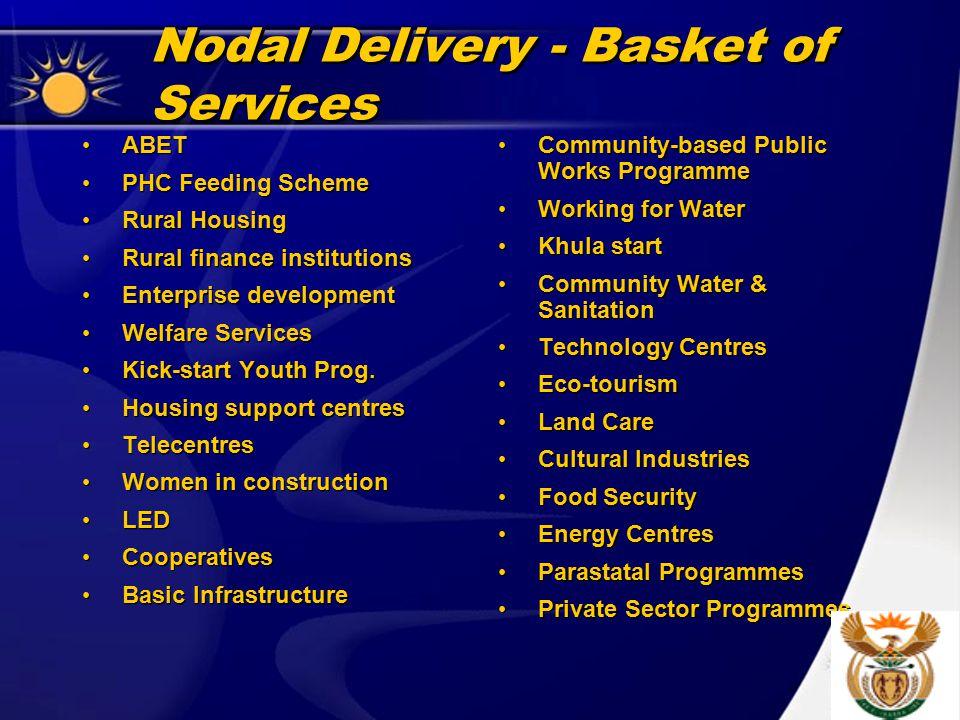 Nodal Delivery - Basket of Services ABET PHC Feeding Scheme Rural Housing Rural finance institutions Enterprise development Welfare Services Kick-start Youth Prog.