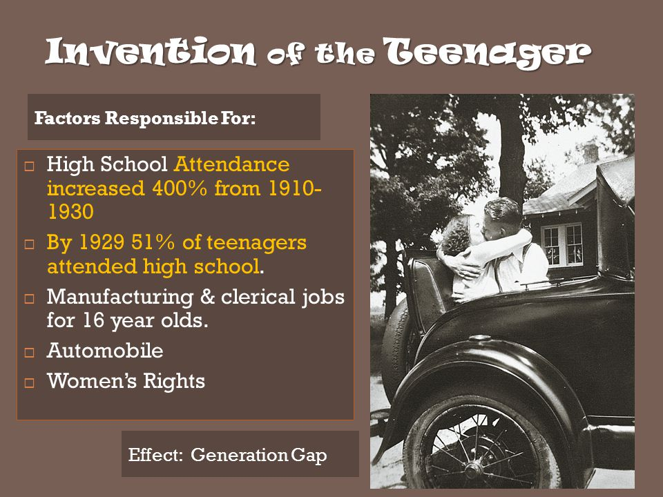 Invention of the Teenager  High School Attendance increased 400% from 1910- 1930  By 1929 51% of teenagers attended high school.  Manufacturing & c