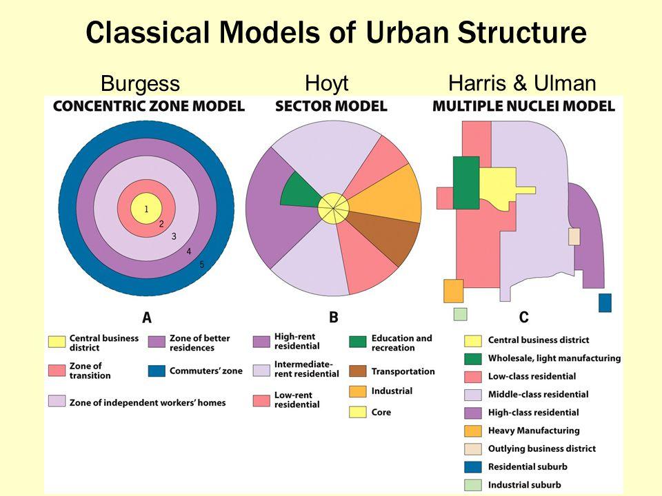 Classical Models of Urban Structure Burgess HoytHarris & Ulman
