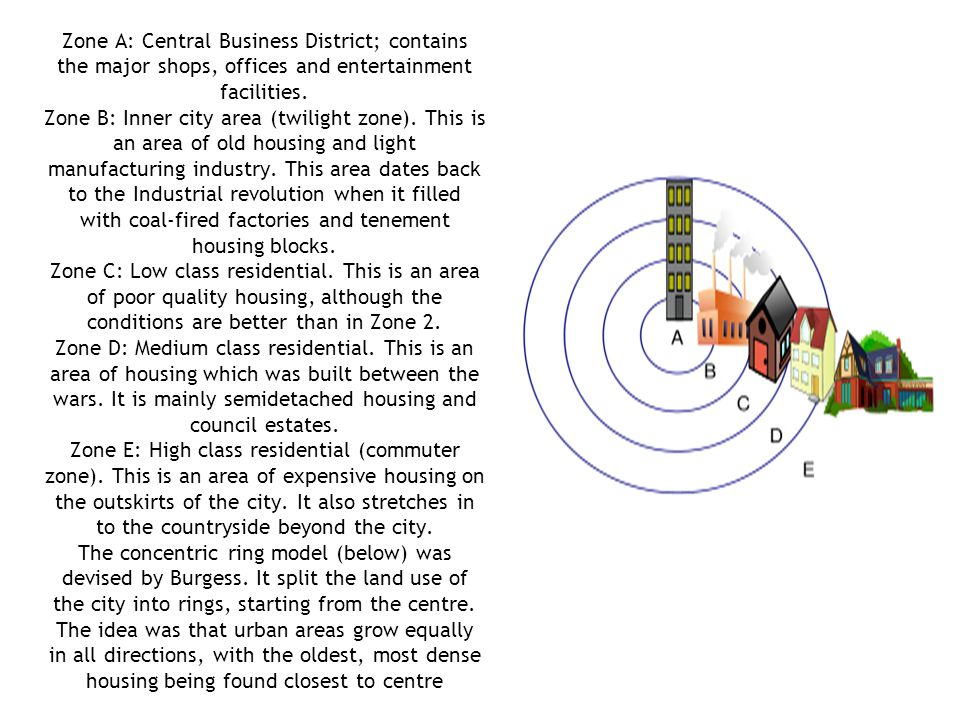Zone A: Central Business District; contains the major shops, offices and entertainment facilities.