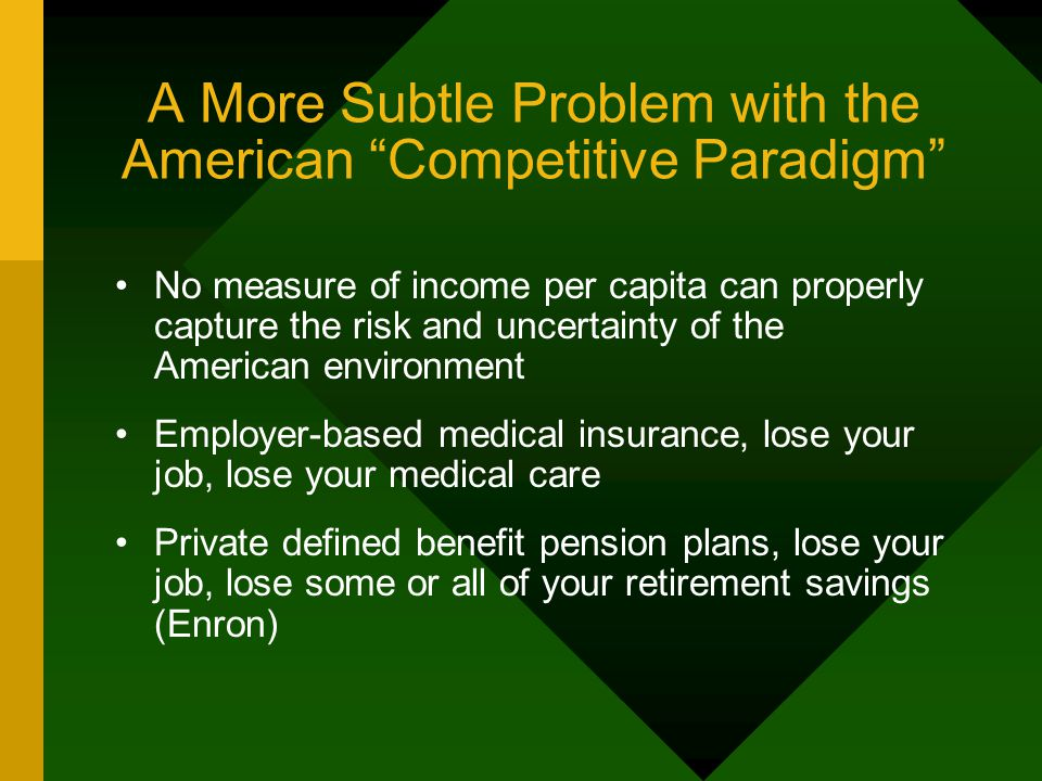 A More Subtle Problem with the American Competitive Paradigm No measure of income per capita can properly capture the risk and uncertainty of the American environment Employer-based medical insurance, lose your job, lose your medical care Private defined benefit pension plans, lose your job, lose some or all of your retirement savings (Enron)