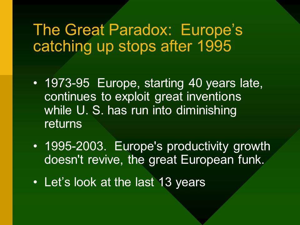 The Great Paradox: Europe's catching up stops after 1995 1973-95 Europe, starting 40 years late, continues to exploit great inventions while U.