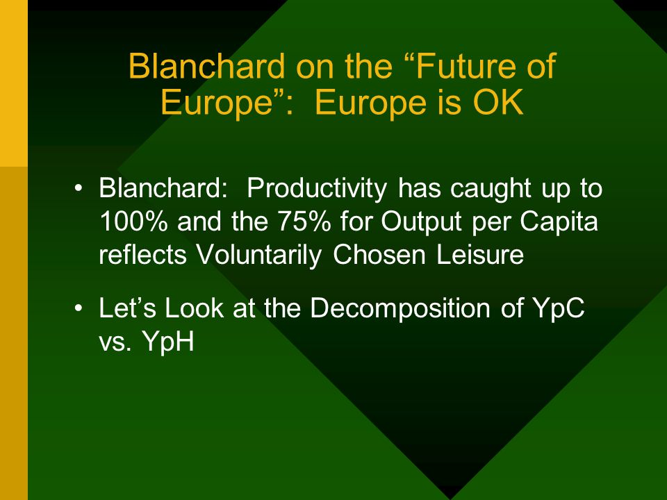Blanchard on the Future of Europe : Europe is OK Blanchard: Productivity has caught up to 100% and the 75% for Output per Capita reflects Voluntarily Chosen Leisure Let's Look at the Decomposition of YpC vs.