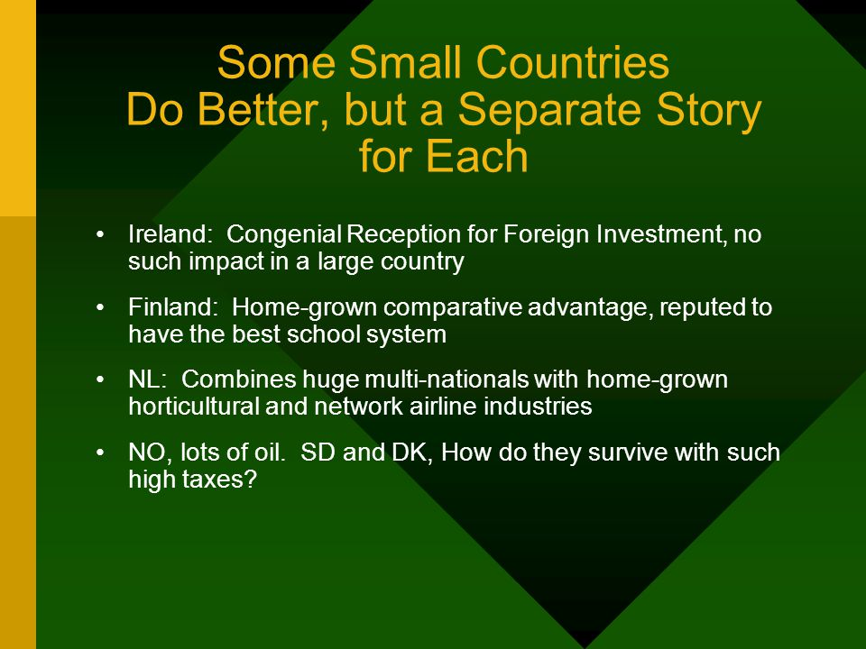 Some Small Countries Do Better, but a Separate Story for Each Ireland: Congenial Reception for Foreign Investment, no such impact in a large country Finland: Home-grown comparative advantage, reputed to have the best school system NL: Combines huge multi-nationals with home-grown horticultural and network airline industries NO, lots of oil.